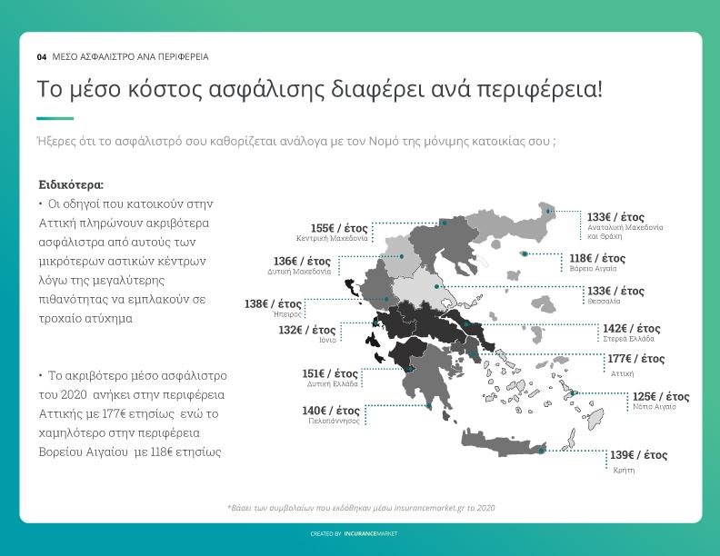 περιοχές της Ελλάδας και ασφάλιστρα