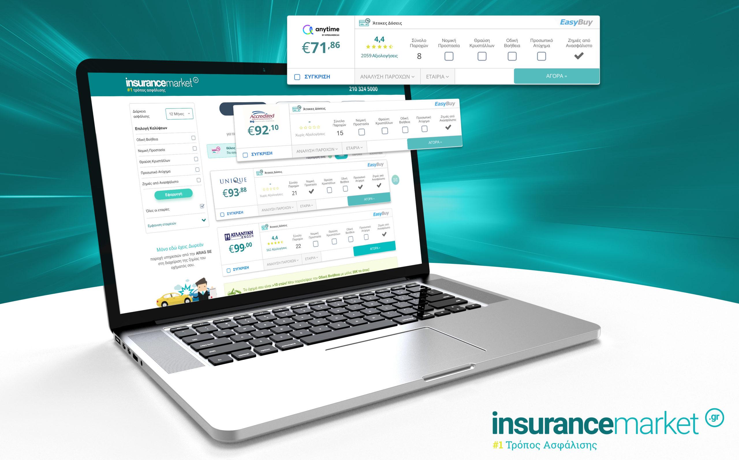 το insurance market στους 100 Game Changer